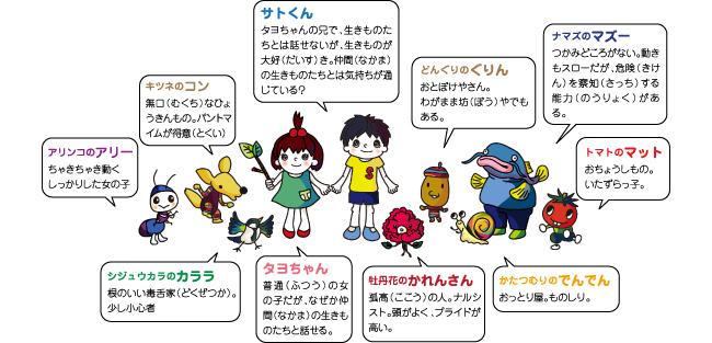 UNDB-J広報キャラクター